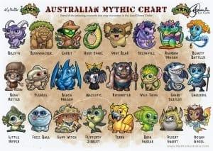 Print - Australian Mythic Chart Image